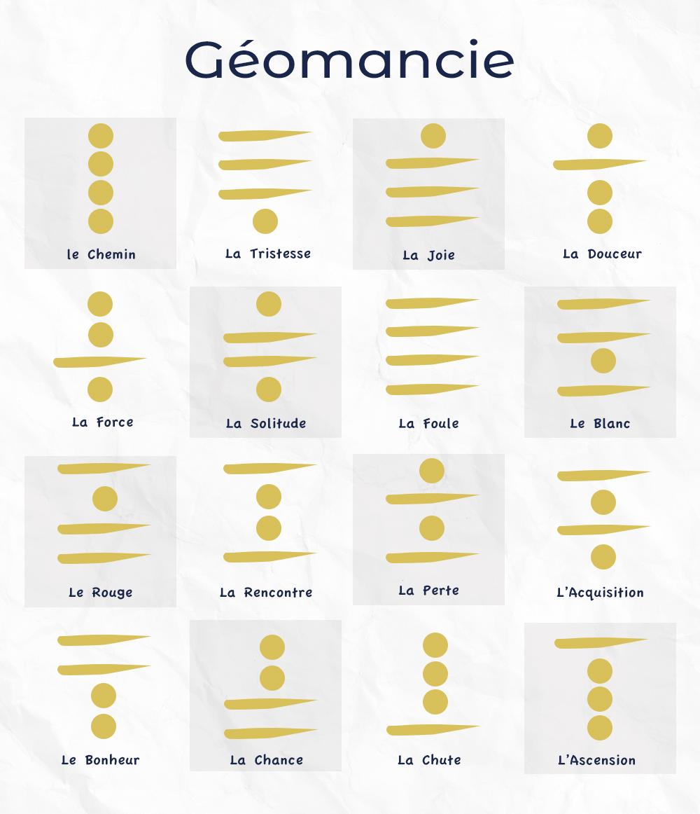 géomancie arts divinatoires